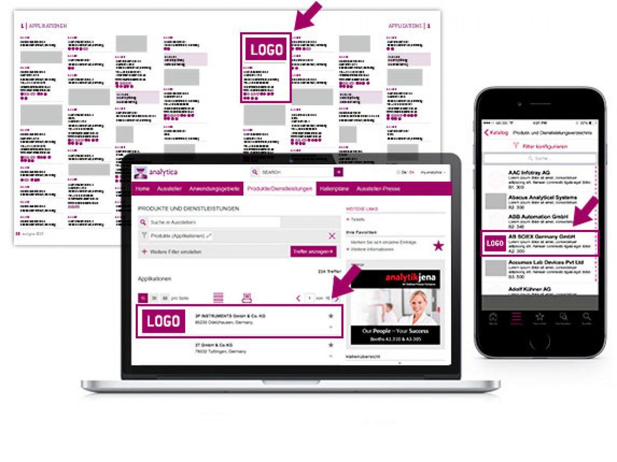 Produkt- und Dienstleistungsverzeichnis